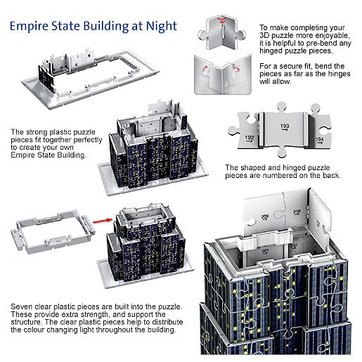 Picture of Ravensburger Empire State Building 3D Puzzle With Lights - 216 Pieces